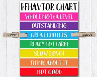 Behavior Chart for Kids. Behavior Chart printable. Behavior Clip Chart. Homeschool Behavior Chart. Behavior Chart for Home.