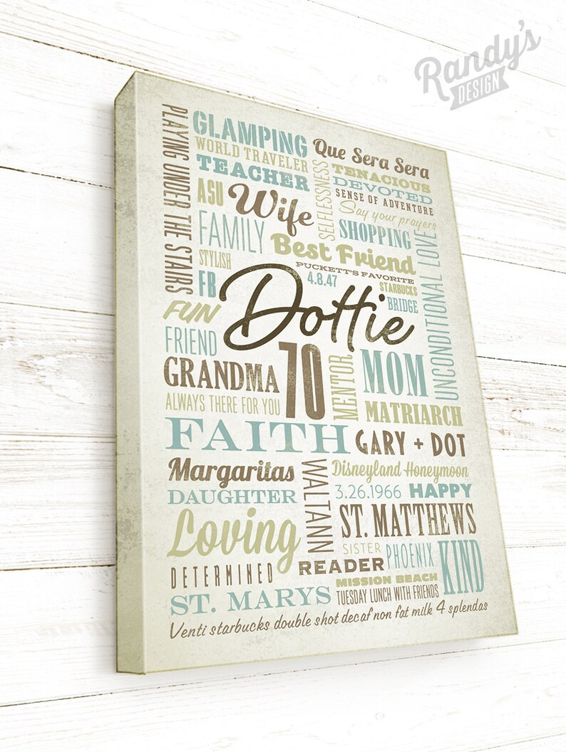 70th Birthday Gift For Mom Word Art Custom Canvas