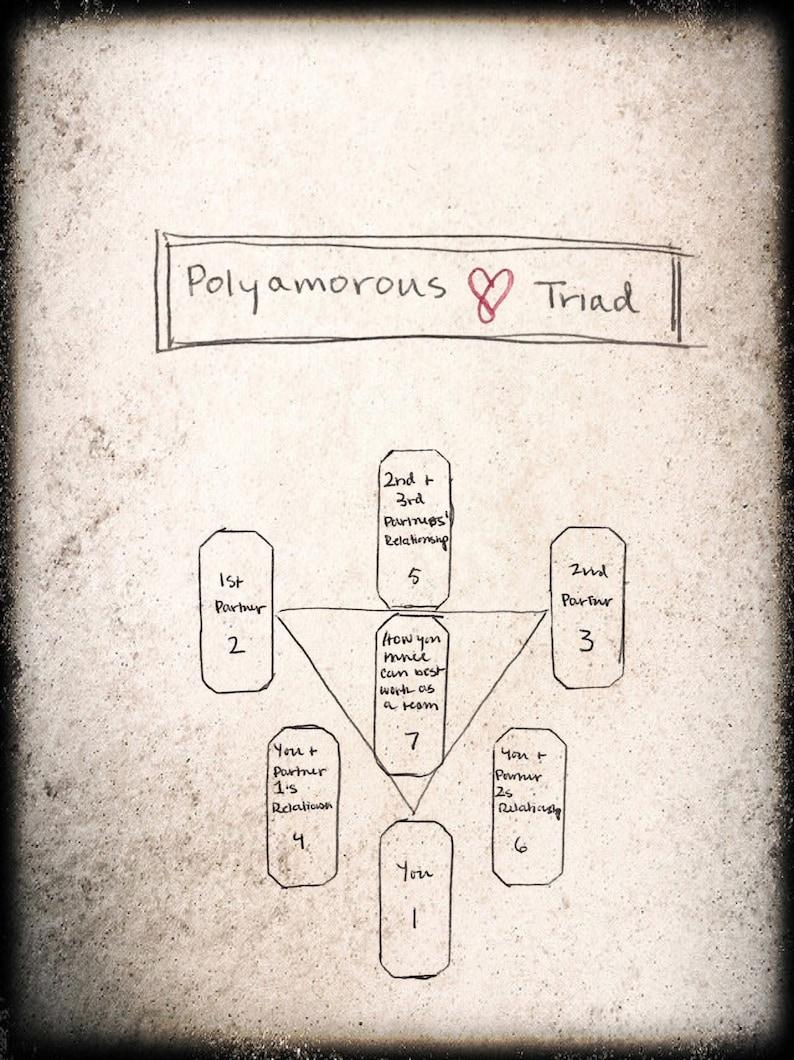 Polyamorous Triad Tarot Reading image 0