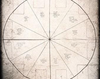 Zodiac Tarot Reading