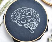 Anatomical Brain Cross Stitch