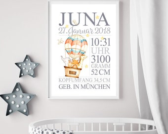 Birth announcement with name, personalized name picture, gift for birth, baptism personalized, baptism gift, hot air balloon, baby room