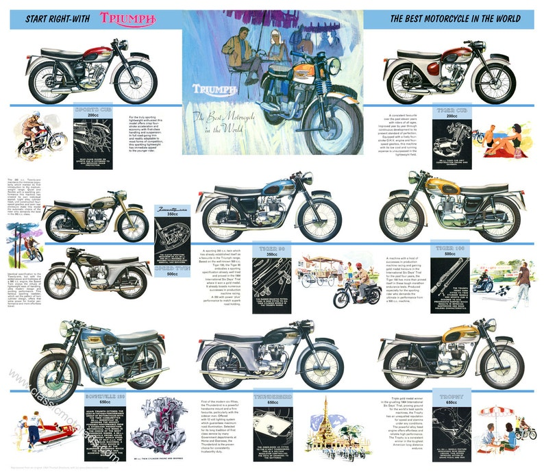 Classic Triumph Motorcycle Poster reproduced from the original image 0
