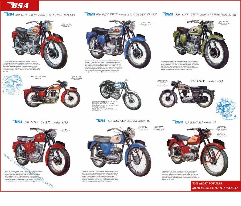 Classic BSA Motorcycle Poster reproduced from the original image 0
