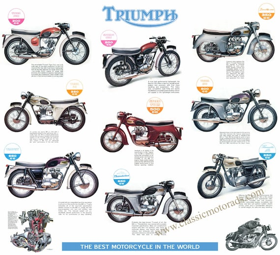 Classic Triumph Motorcycle Poster Reproduced From The Original Etsy