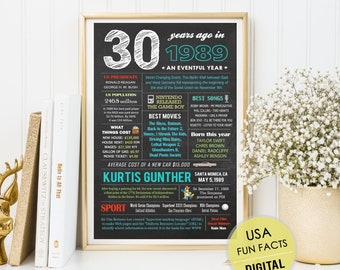 US Fun Facts 1989 Birthday Gift For Son Husband Brother Him Boy Boyfriend Boss Best Friend Male Men 30th Idea