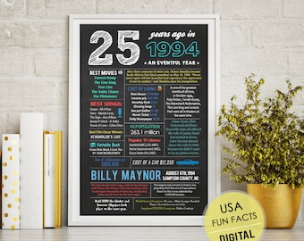 Personalized 25th Birthday Gift Idea For Him Boyfriend Best Son Brother In Law