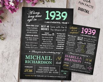 80th Birthday Invitations With Picture Card For Men Women Him Her Dad Mom Parents