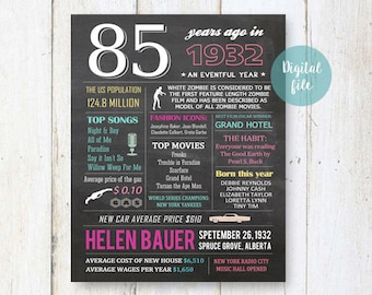 85th birthday gift for her great grandmother - What happened 1932 chalkboard birthday sign - Personalized 85th birthday gift - DIGITAL FILE!