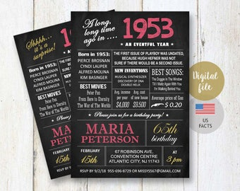Surprise 65th Birthday Invitations