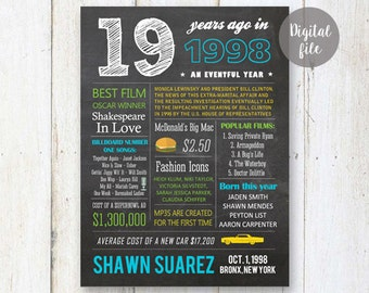Uk Facts 1987 30th Birthday Gift Idea Personalized 30th Etsy