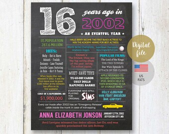 US Facts 2002 Birthday Gift For Sister Daughter Best Friend