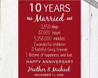 15th Anniversary Gift 15 Years Wedding Anniversary Etsy