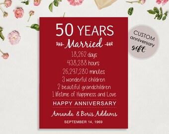 65e Anniversaire De Mariage Cadeau Pour Les Parents Signe De