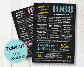 surprise 40th birthday invitation template chalkboard 40th etsy