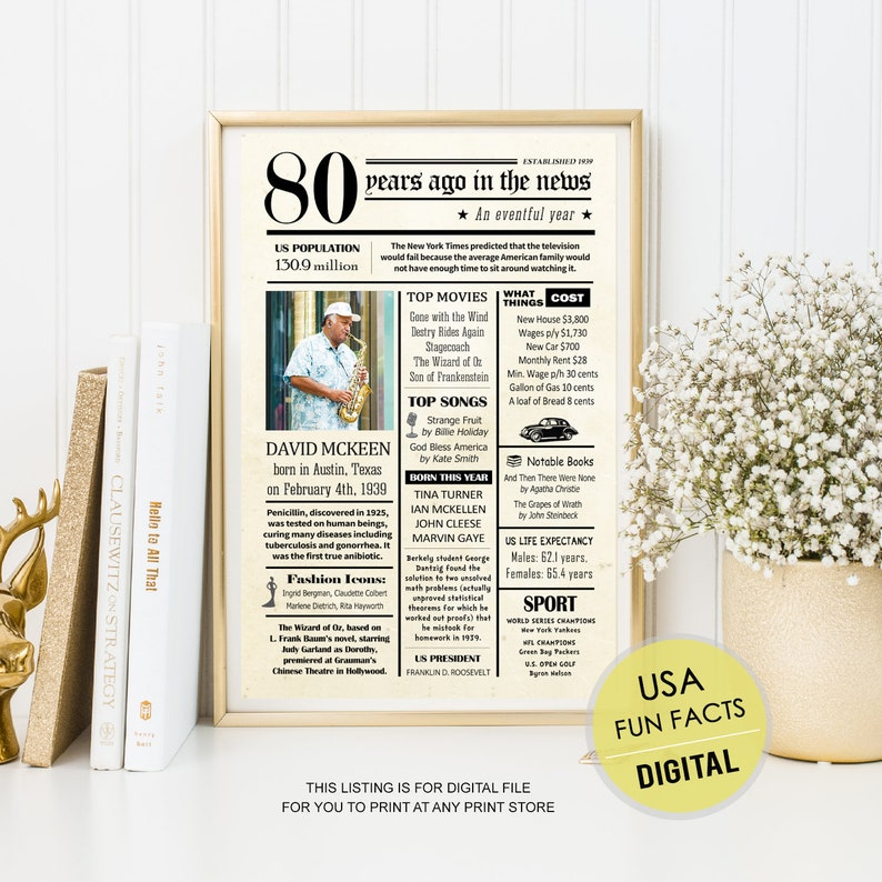 Personalized 80th Birthday Gift Idea For Him Men Dad Husband Father
