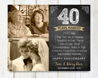 40th anniversary gift for parents wife husband or best friends - days minutes hours- chalkboard sign photo collage - DIGITAL FILE!