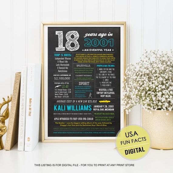 18th Birthday Gift Idea For Best Brother Son Boy Him Men