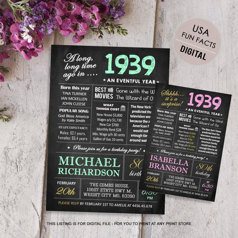 80th Birthday Invitations With Picture Card For Men Women Him