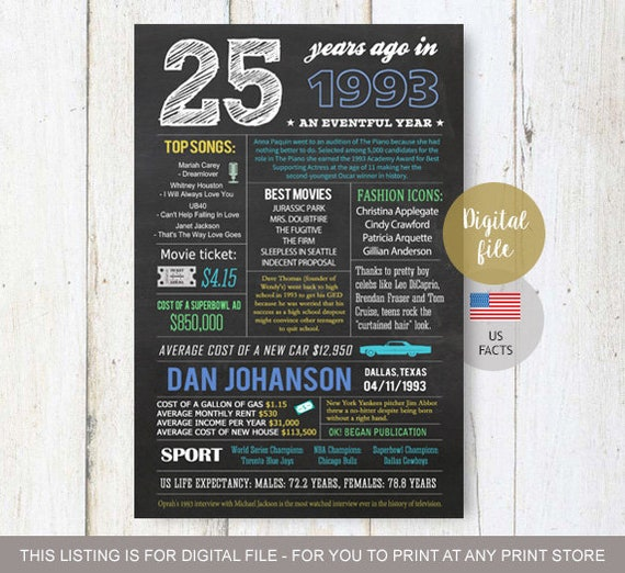 Personalized 25th Birthday Gift Idea For Him Boyfriend Best