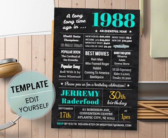 30th Birthday Invitation Template For Men Chalkboard Invite Etsy