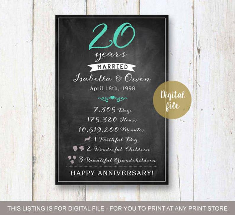 20ste Verjaardag Liefdesverhaal Print 20 Jaar Verjaardag Etsy