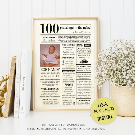 Personalize 100th Birthday Gift For Him Her Men Women Great
