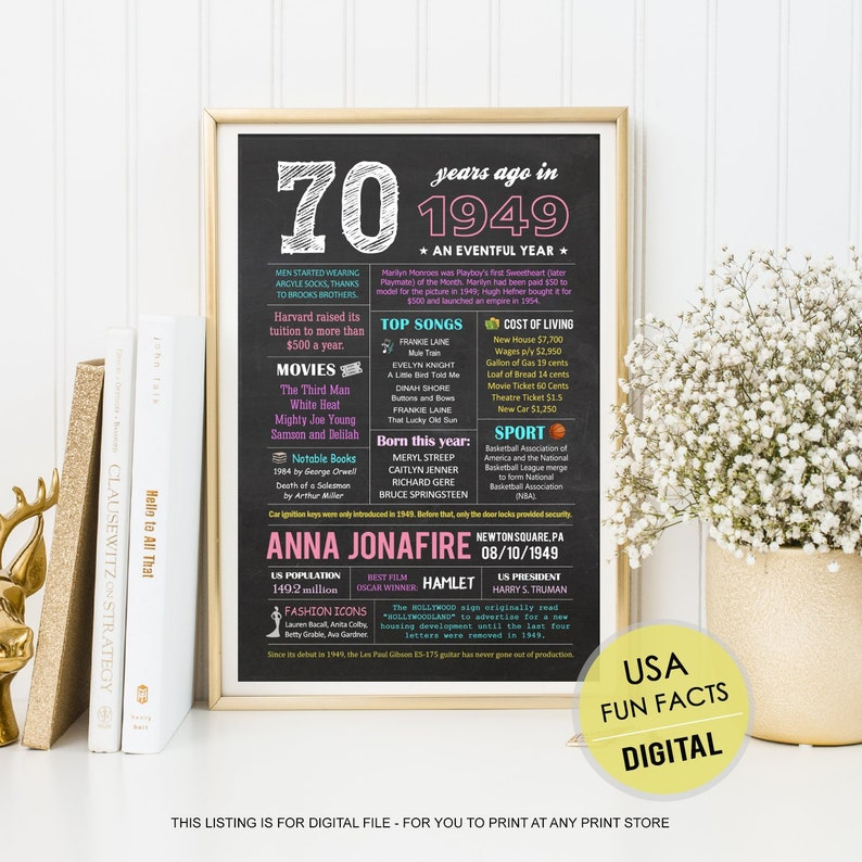 70th Birthday Gift Idea For Her Women Wife Grandma Nanny