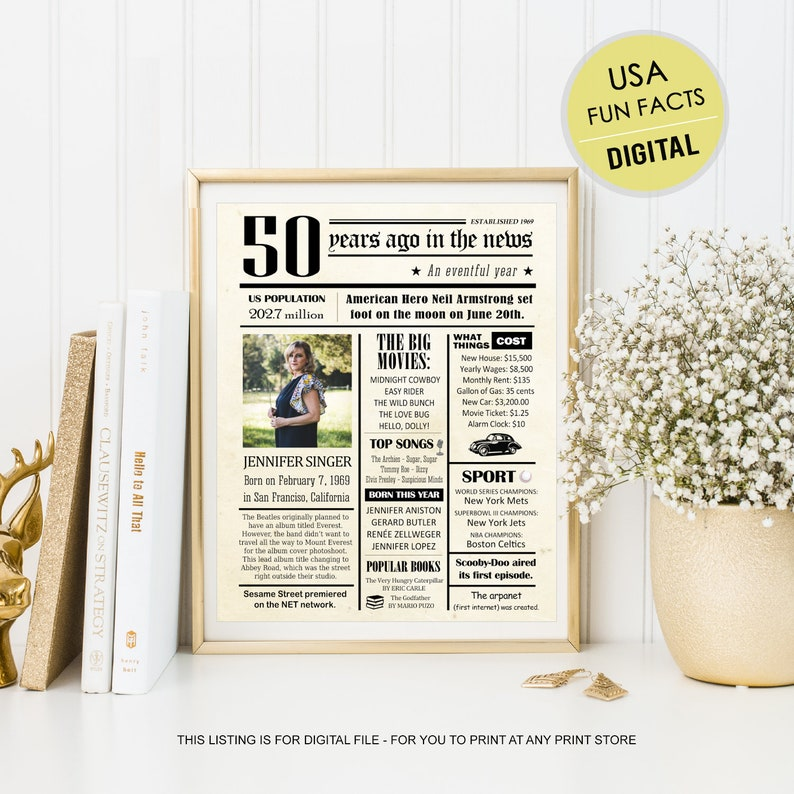 Personalize 50th Birthday Ideas For Her Women Wife Sister Mom
