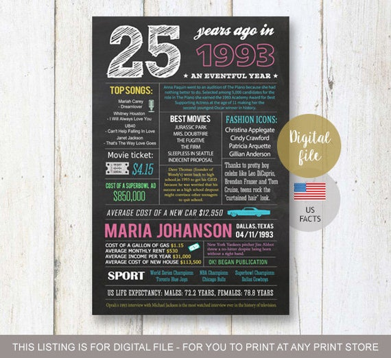 25th Birthday Gift For Her Personalized