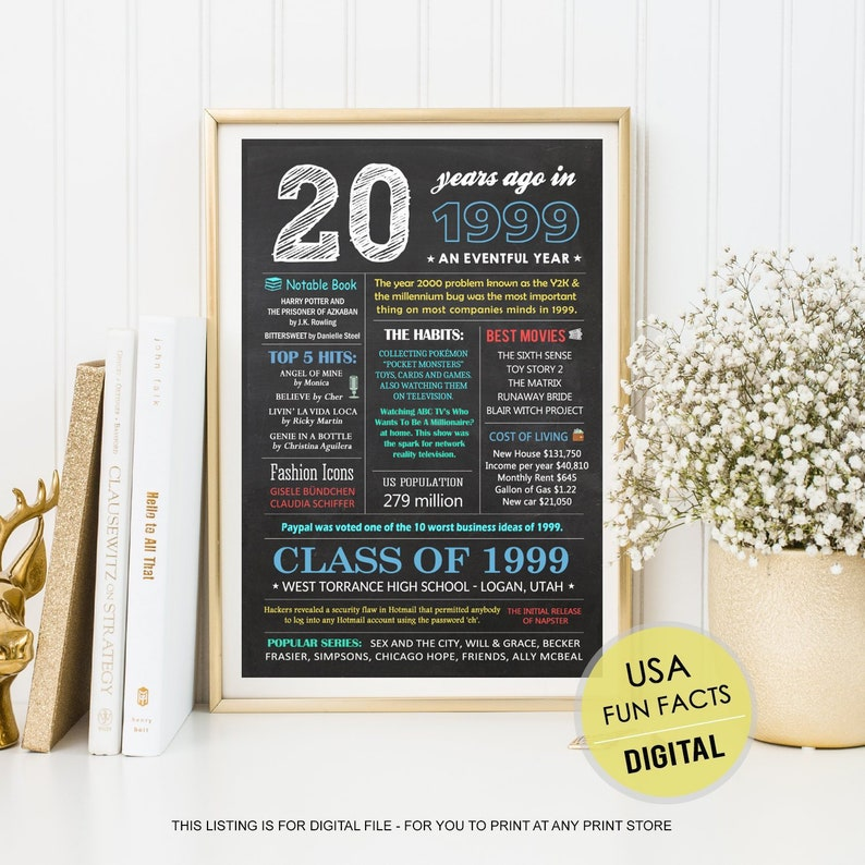 Class of 1999 - 20th High School Reunion gifts 1999 - Graduated in 1999 US  facts - chalkboard decoration gift - DIGITAL jpg FILE!