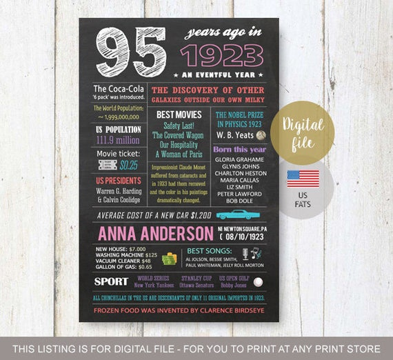 Personalized 95th Birthday Gift For Great Grandmother Grandma