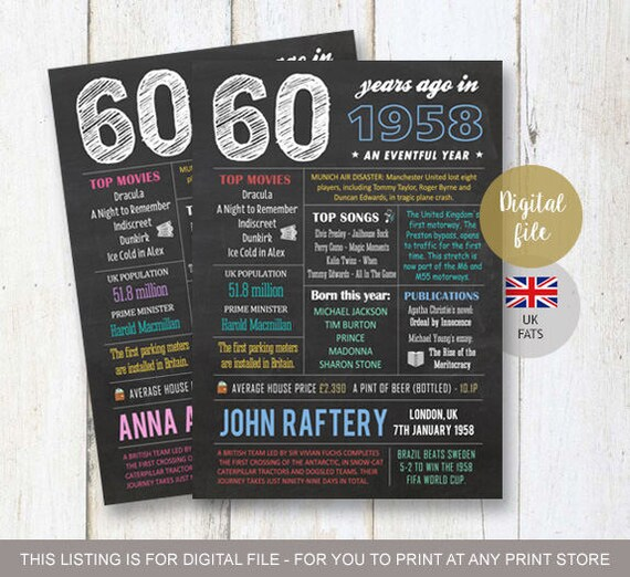 UK Fun Facts 1958 60th Birthday Gift Idea For Father Mother