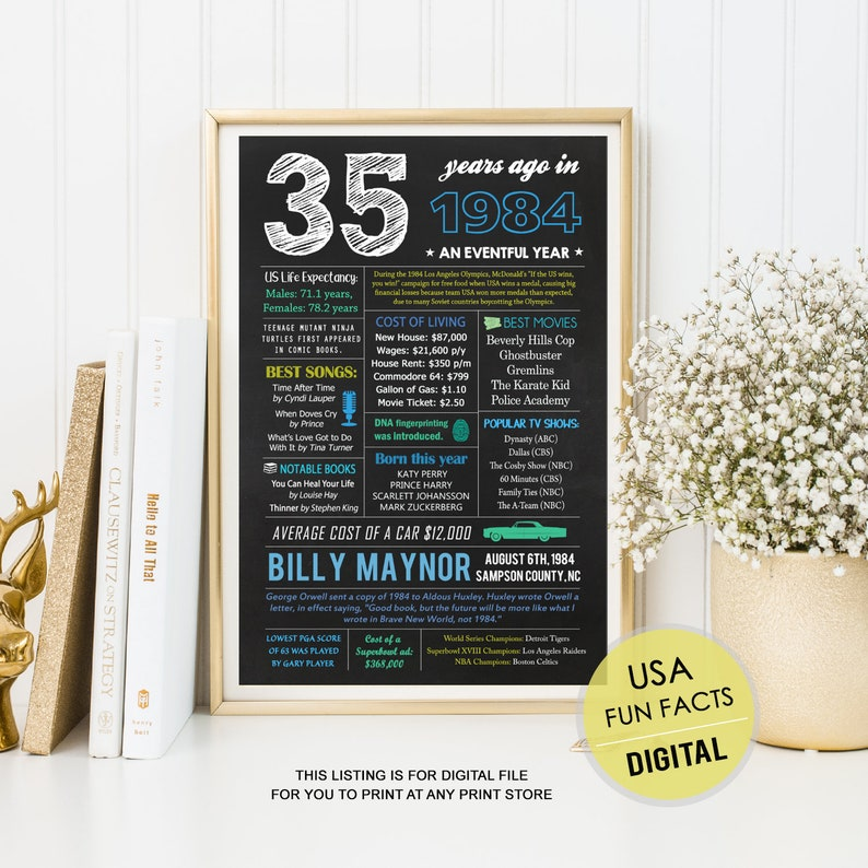 Personalized 35th Birthday Sign For Men Women Wife Husband
