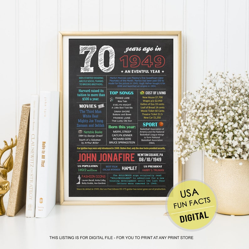 70th Birthday Gift Ideas For Him Men Husband Dad Grandpa Great