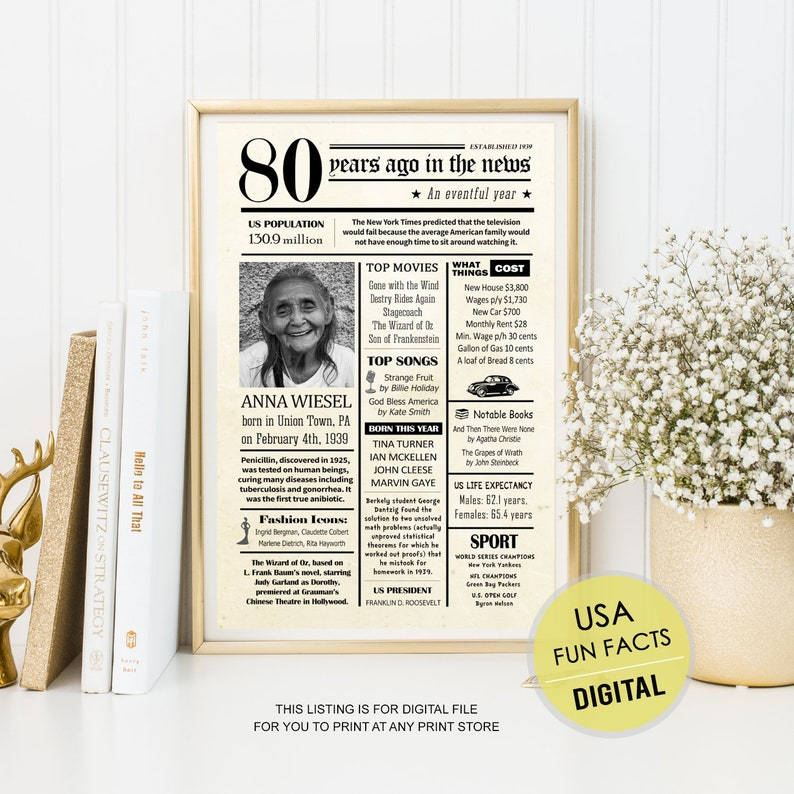 Personalized 80th Birthday Gift Idea For Women Her Wife