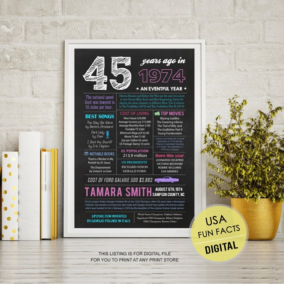 20th Birthday Gift Idea For Her Best Sister Daughter Women