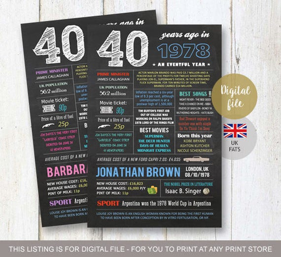 UK Fun Facts 1978 Personalized 40th Birthday Gift For Wife