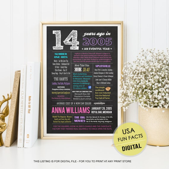 Personalized 14th Birthday Gift Idea For Girl Sister Her