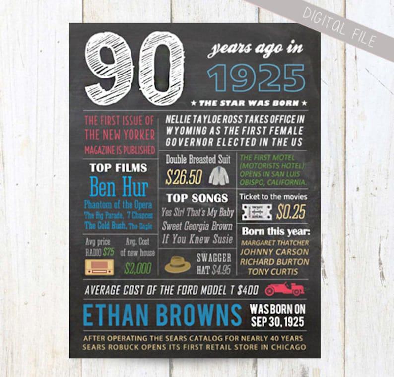Personalisierte 50 Geburtstag Tafel Geschenk Für Männer Die Etsy