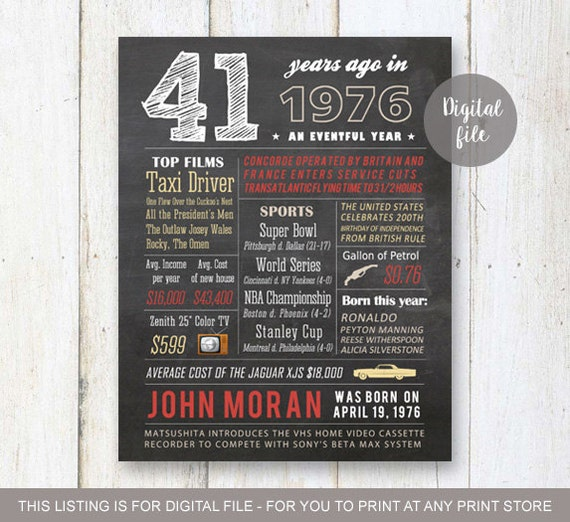 41st Birthday Gift For Husband Dad Daddy Personalized