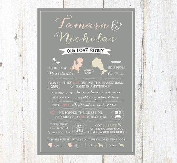 Twenty Fifth Wedding Anniversary Gift Ideas: Personalized 5th 20th 25th 40th Anniversary Gift Wedding