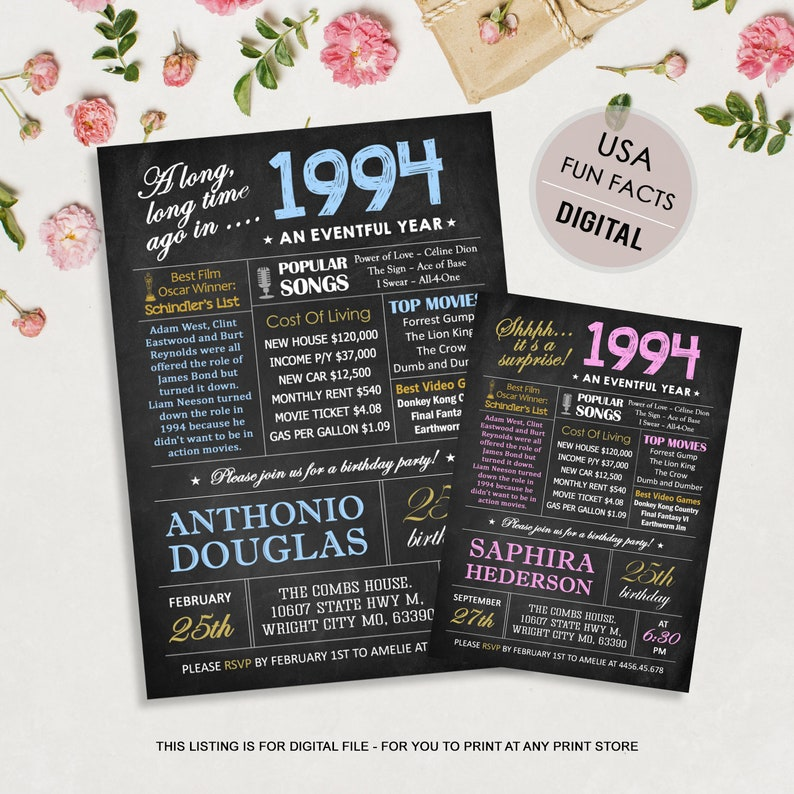 25th Birthday Invitation Ideas Chalkboard Surprise