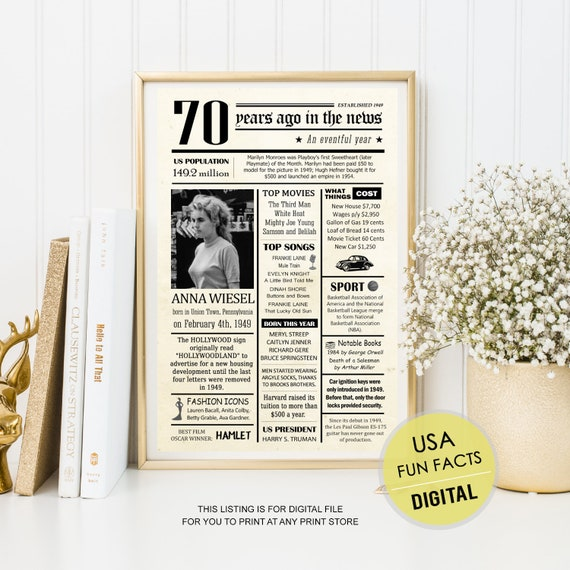 70th Birthday Poster Gift Idea For Her Women Personalized