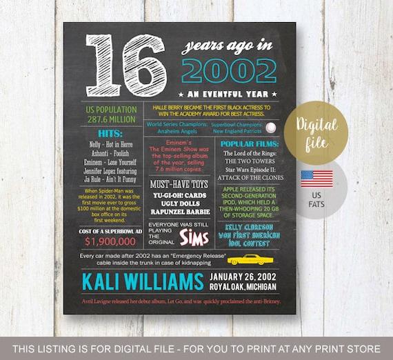 Fabelhaft 16. Geburtstag Geschenk für Sohn Spaß Fakten 2002 Zeichen | Etsy @PU_36