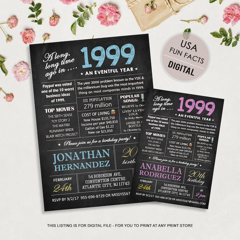 70th Birthday Invitation Card For Her Women Man Him Father Mother