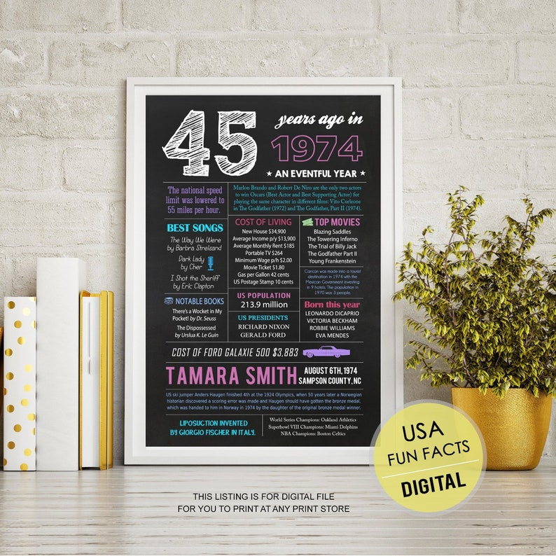 45th Birthday Sign Gift For Men And Women Back