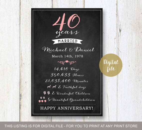 Verjaardag 40 Jaar Kado