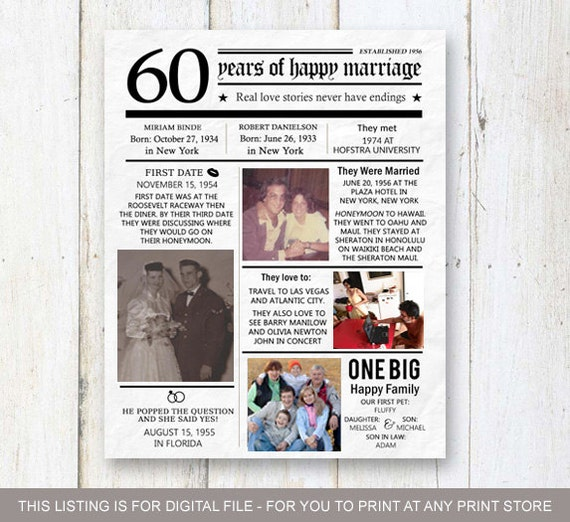 60th Wedding Anniversary Gifts For Friends: 60th Anniversary Gift For Wife Husband Or Best Friends