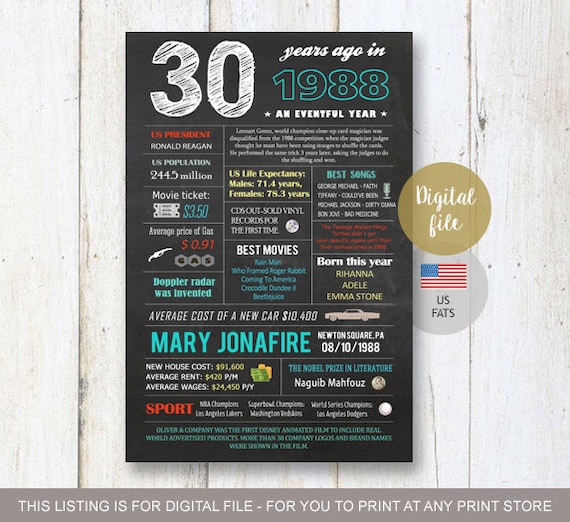 US Fun Facts 1988 Birthday Gift For Son Husband Brother Him